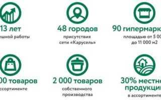 Бонусная карта от сети Карусель: как получить и зарегистрировать?