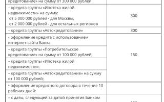"""Бонусы программы """"Коллекция"""" от банка ВТБ: как получить, на что можно потратить"""